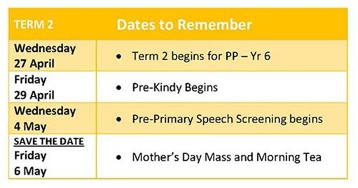 dates-to-remember-010416.jpg