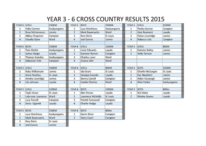 x-country-results_page_1.jpg