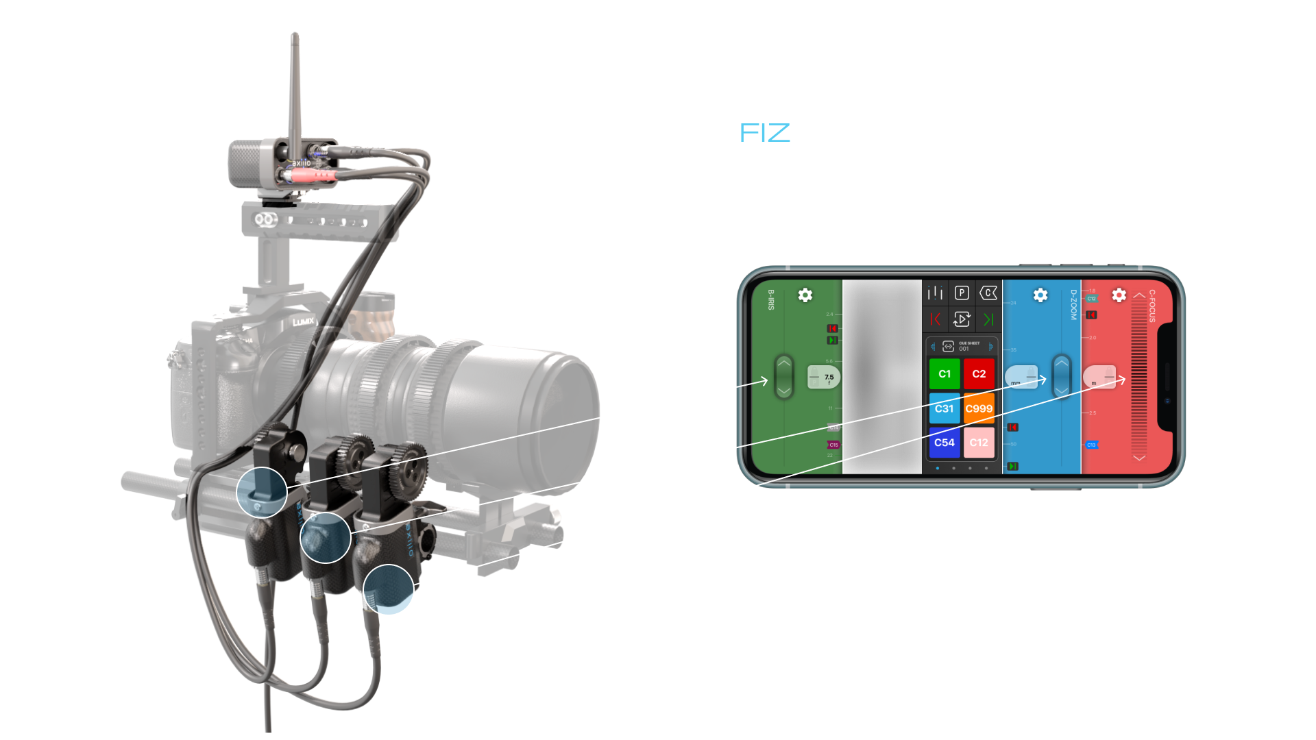 App based FIZ control that works. Create controllers that suit your workflow, then tweak them to work the way you want.